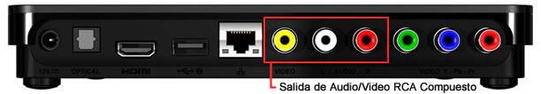 Cable 3 RCA Audio Video Compuesto