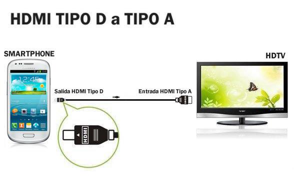 Cable MHL Pasivo HDMI a Micro USB 11 pines