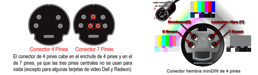 Cable Premium Svideo MiniDin 4 Pines