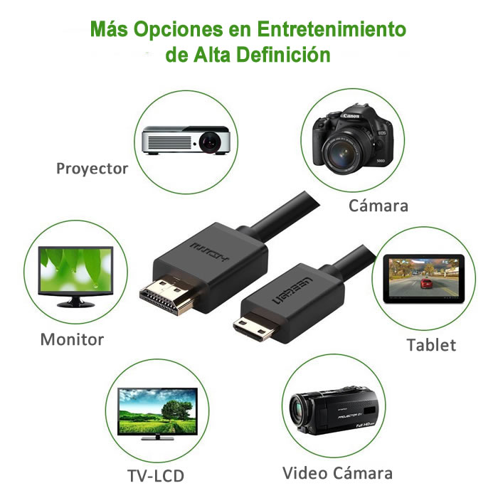 Cable HDMI a MiniHDMI con Ethernet